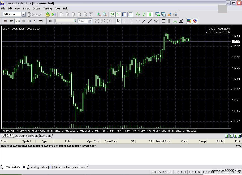 Forex strategy ebook free