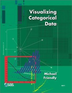 Visualizing Categorical Data free download