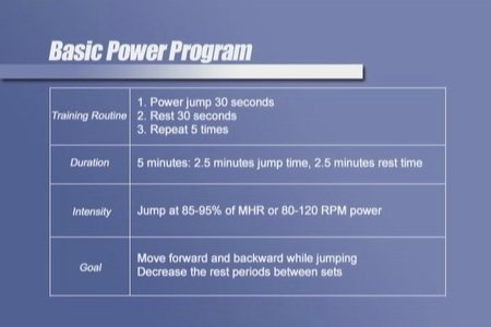 jump rope training buddy lee pdf download