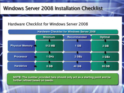 K Alliance Deploying Windows Server 2008 Training Videos CBT Courses free download
