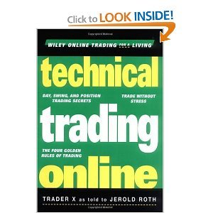 Technical Trading Online free download