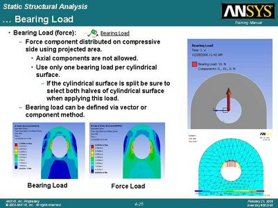 ANSYS 12 Training Manual 1st Eddition / Workbench