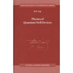 Physics of Quantum Well Devices Volume 7 free download