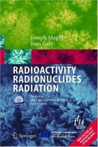 Radioactivity Radionuclides Radiation free download