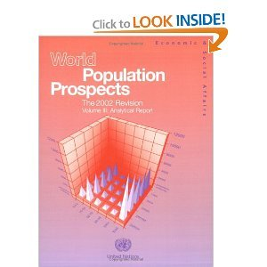 World Population Prospects 2002 free download
