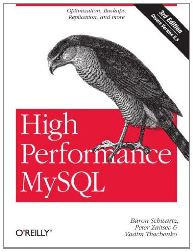 High Performance MySQL: Optimization, Backups, and Replication free download