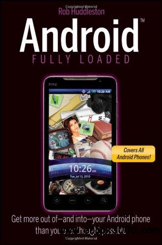 Android Fully Loaded free download