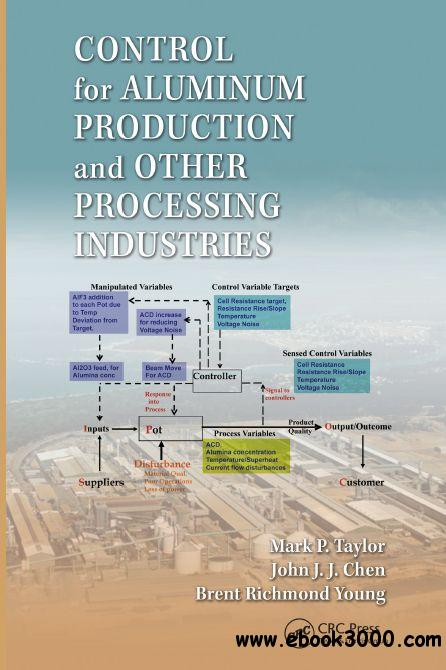Control for Aluminum Production and Other Processing Industries free download