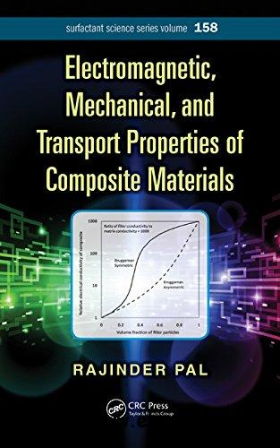 Electromagnetic, Mechanical, and Transport Properties of Composite Materials free download