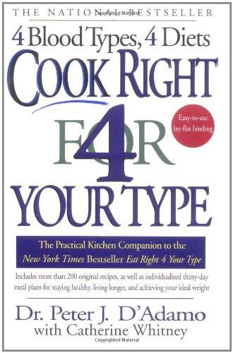 Cook Right for Your Type free download