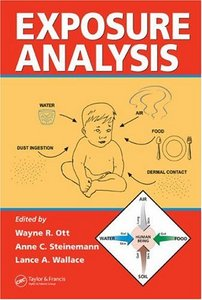 Exposure Analysis free download