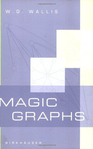 Magic Graphs free download