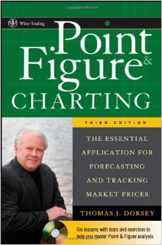 Point and Figure Charting: The Essential Application for Forecasting and Tracking Market Prices (3rd Edition) free download