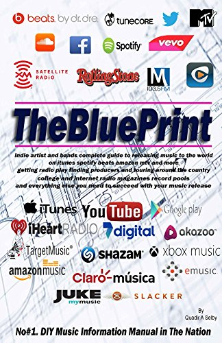 The BluePrint download dree