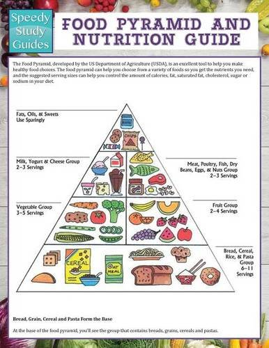 Food Pyramid And Nutrition Guide free download