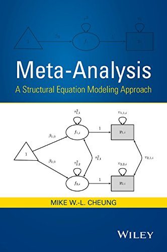Meta-Analysis: A Structural Equation Modeling Approach free download