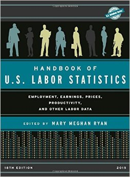 Handbook of U.S. Labor Statistics 2015: Employment, Earnings, Prices, Productivity, and Other Labor Data free download