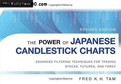 Japanese candlesticks charting techniques download